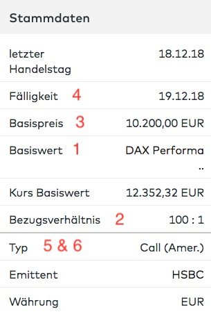 Call-Optionsschein DAX Performance Index Beispiel